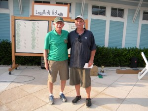Rotary Golf Tournament 2015 (85)