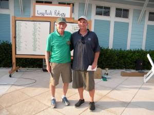 Rotary Golf Tournament 2015 (85)